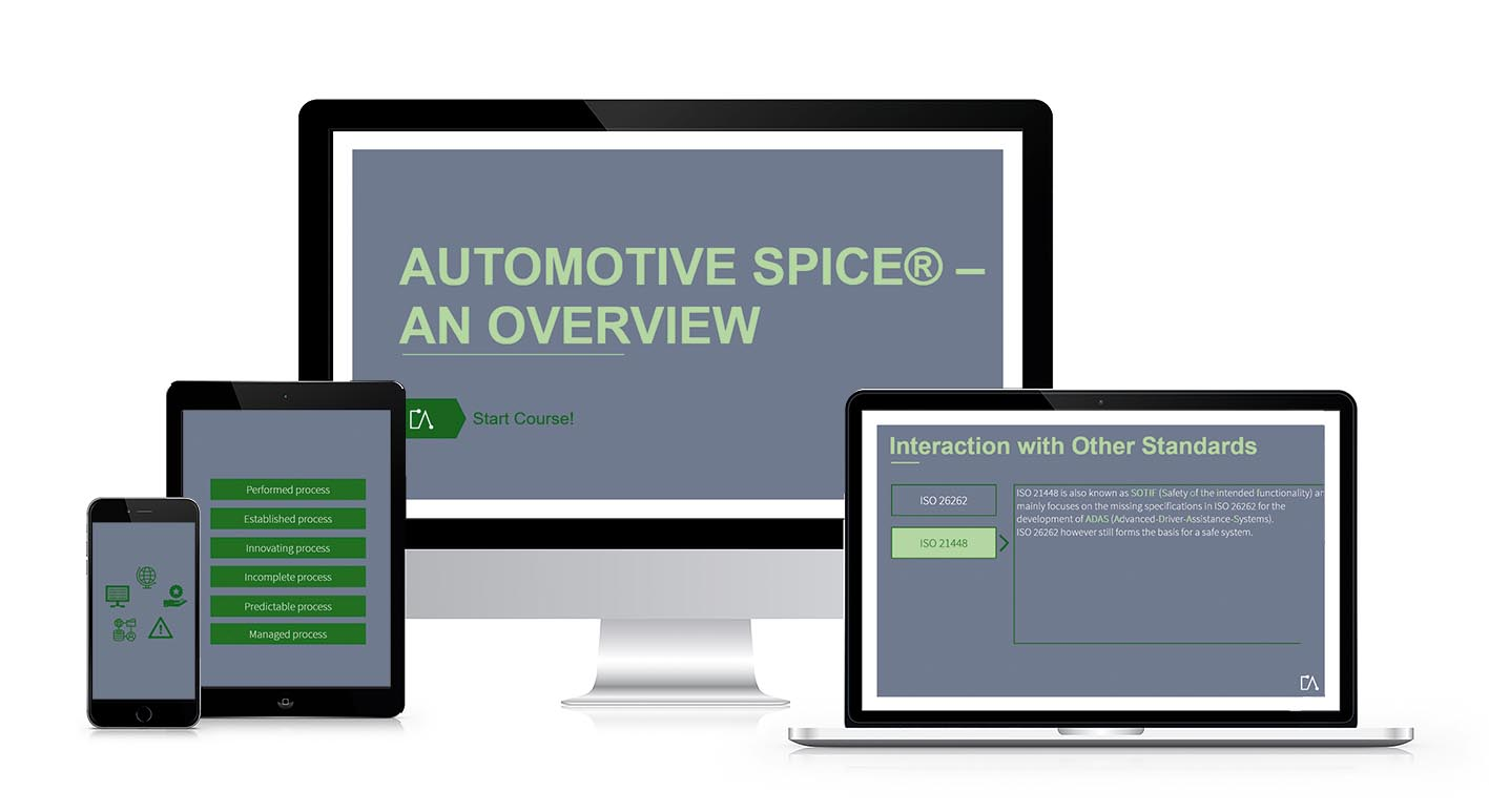 Embedded Academy E-Learnings Automotive Spice