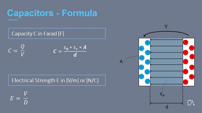 Embedded Academy E-Learning Electrical Fundamentals: Capacitors - Formula.