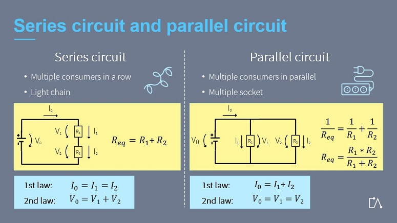 Embedded Academy E-Learning Electrical Fundamentals: Series Circuit And Parallel Circuit