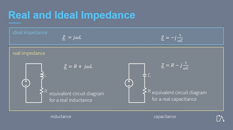 Embedded Academy E-Learning Electrical Fundamentals: Real And Ideal Impedance