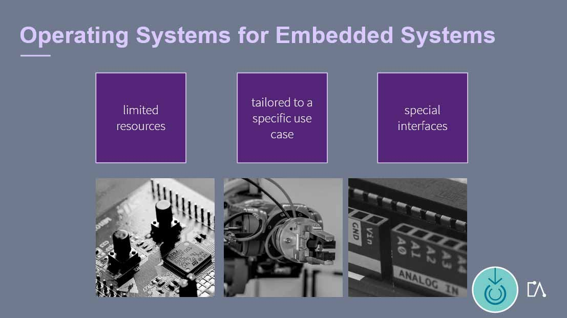 Embedded Academy E-Learning Operating System: Operating Systems For Embedded Systems